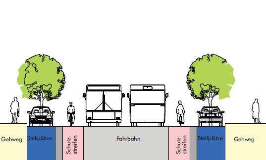 Skizze Straßenquerschnitt Radkonzept